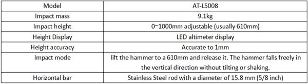 Parameters of cell impact test chamber
