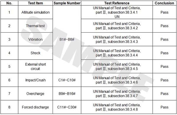 conclusion of UN38.3 test report