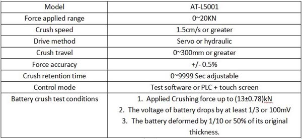 parameters of Battery cell crush test chamber