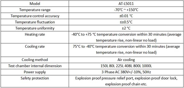 parameters of battery thermal test chamber